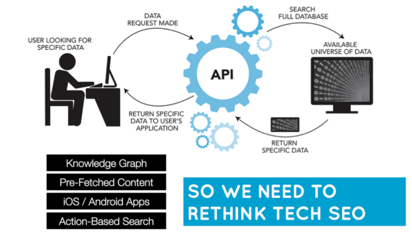 Join Our Live Webinar: The Future of Technical SEO Isn't Your Website