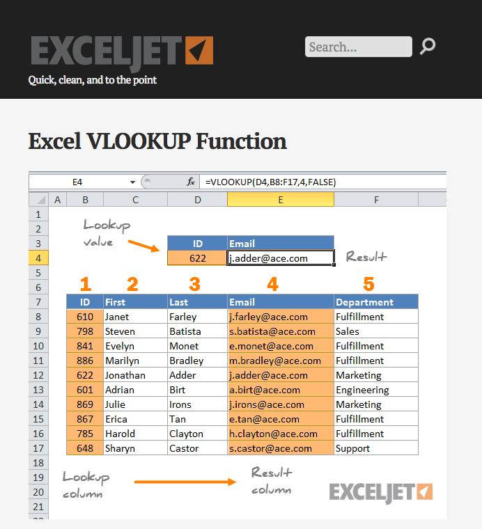 Excel Cheat Sheet fot SEO