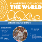 World Travel Jobs and Filming Locations