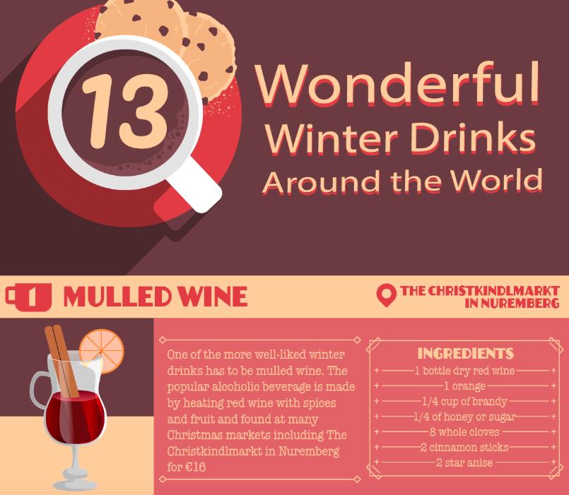 wonderful-winter-drinks